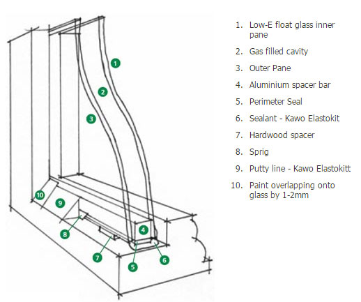 Thin double glazing - detailed diagram